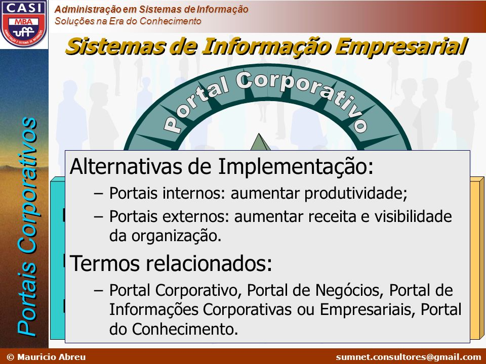 sumnet@microlink.com.br © Mauricio Abreusumnet.consultores@gmail.com Administração em Sistemas de Informação Soluções na Era do Conhecimento Fonte: Pinho, C.M.D; Goltz, E.