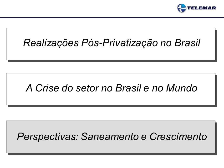 Realizações Pós-Privatização no Brasil A Crise do setor no Brasil e no Mundo Perspectivas: Saneamento e Crescimento
