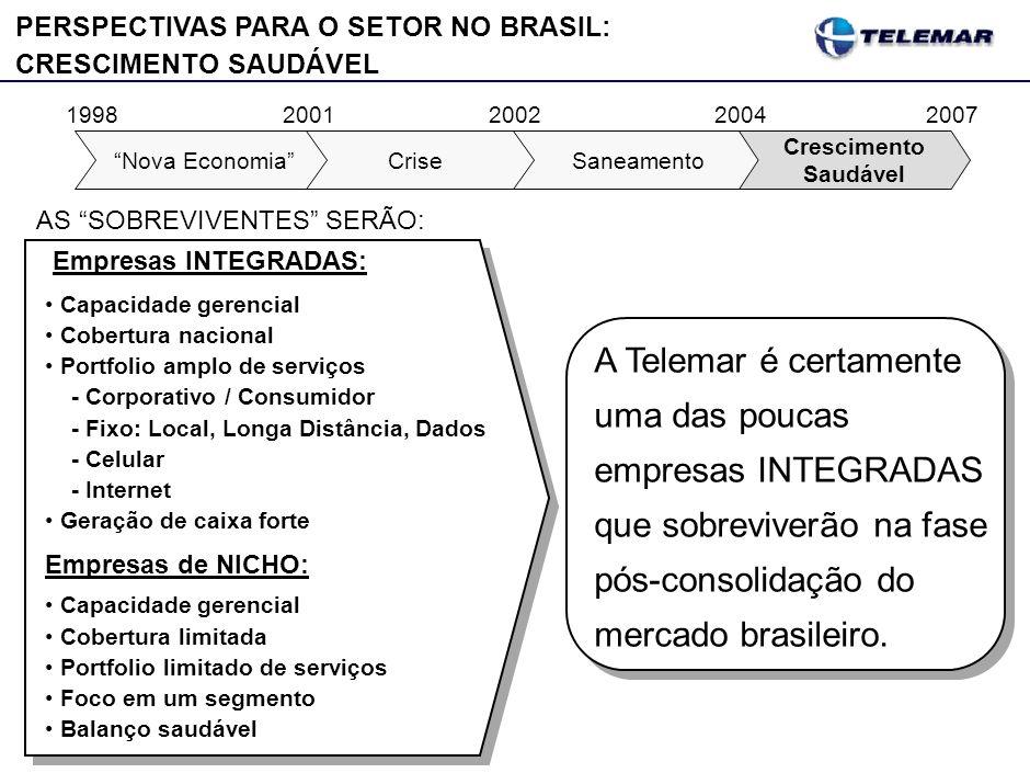 Empresas INTEGRADAS: Capacidade gerencial Cobertura nacional Portfolio amplo de serviços - Corporativo / Consumidor - Fixo: Local, Longa Distância, Da