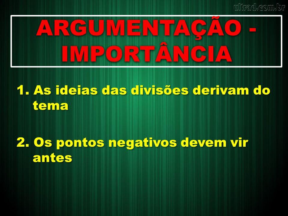 ARGUMENTAÇÃO - IMPORTÂNCIA 1. As ideias das divisões derivam do tema 2. Os pontos negativos devem vir antes 1. As ideias das divisões derivam do tema