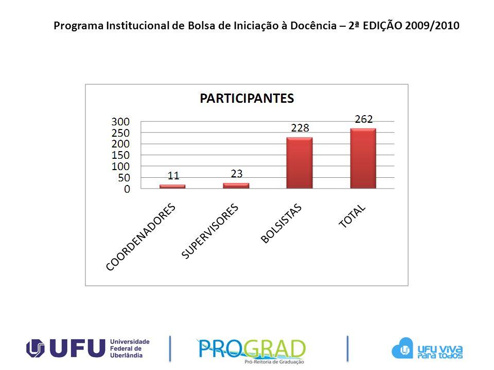 Programa Institucional de Bolsa de Iniciação à Docência – 2ª EDIÇÃO 2009/2010