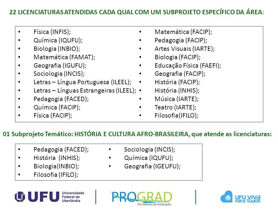 Física (INFIS); Química (IQUFU); Biologia (INBIO); Matemática (FAMAT); Geografia (IGUFU); Sociologia (INCIS); Letras – Língua Portuguesa (ILEEL); Letr