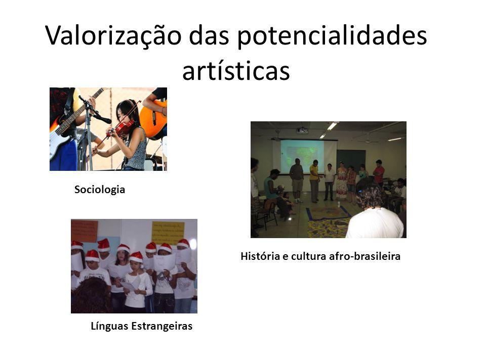 Valorização das potencialidades artísticas Sociologia História e cultura afro-brasileira Línguas Estrangeiras