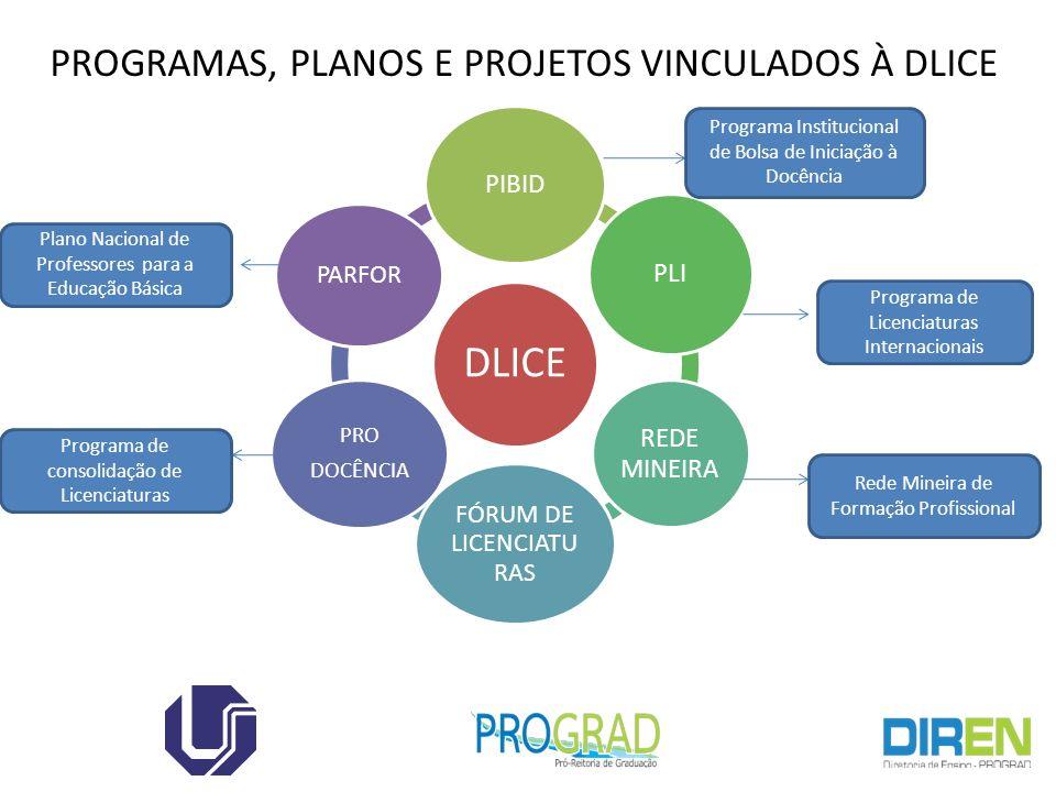 Análise de materiais didáticos utilizados nas escolas Línguas Estrangeiras