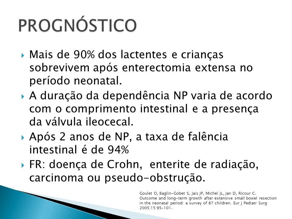 Mais de 90% dos lactentes e crianças sobrevivem após enterectomia extensa no período neonatal. A duração da dependência NP varia de acordo com o compr