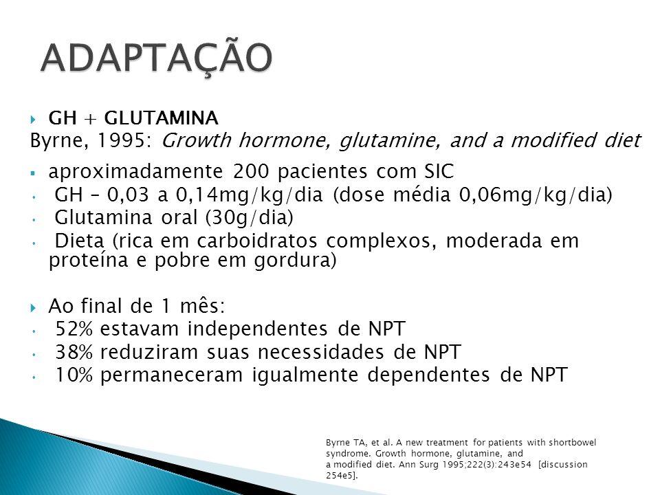 GH + GLUTAMINA Byrne, 1995: Growth hormone, glutamine, and a modified diet aproximadamente 200 pacientes com SIC GH – 0,03 a 0,14mg/kg/dia (dose média