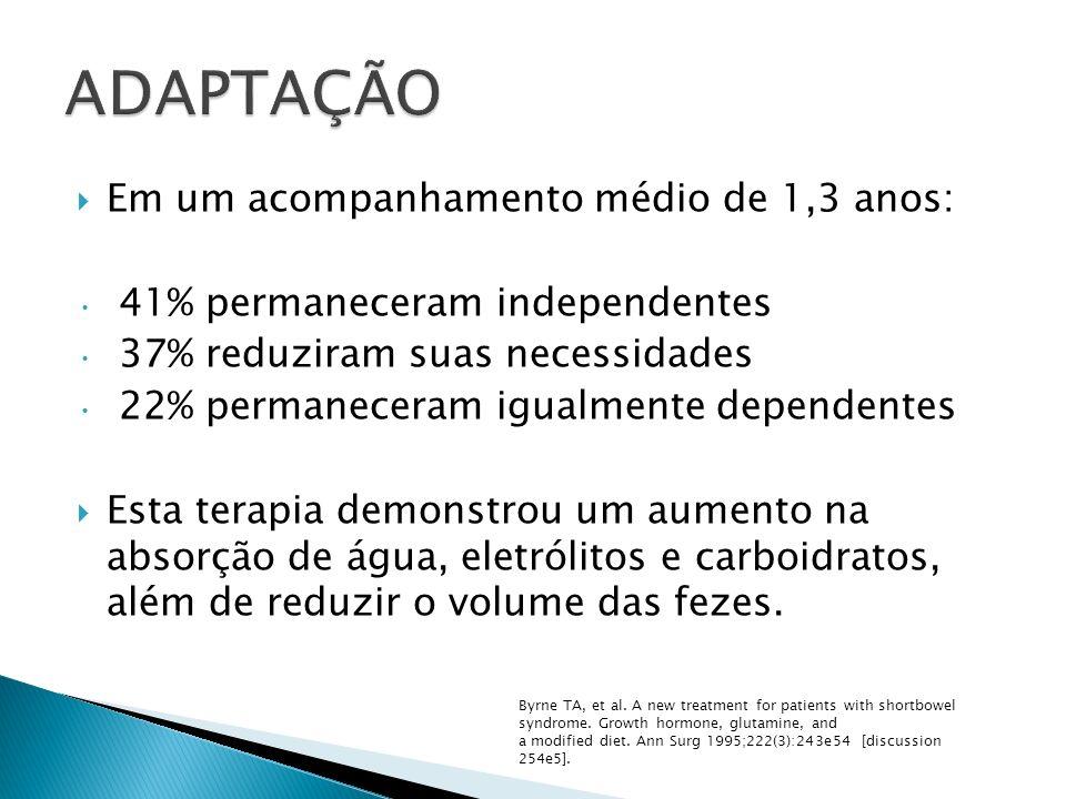 Em um acompanhamento médio de 1,3 anos: 41% permaneceram independentes 37% reduziram suas necessidades 22% permaneceram igualmente dependentes Esta te