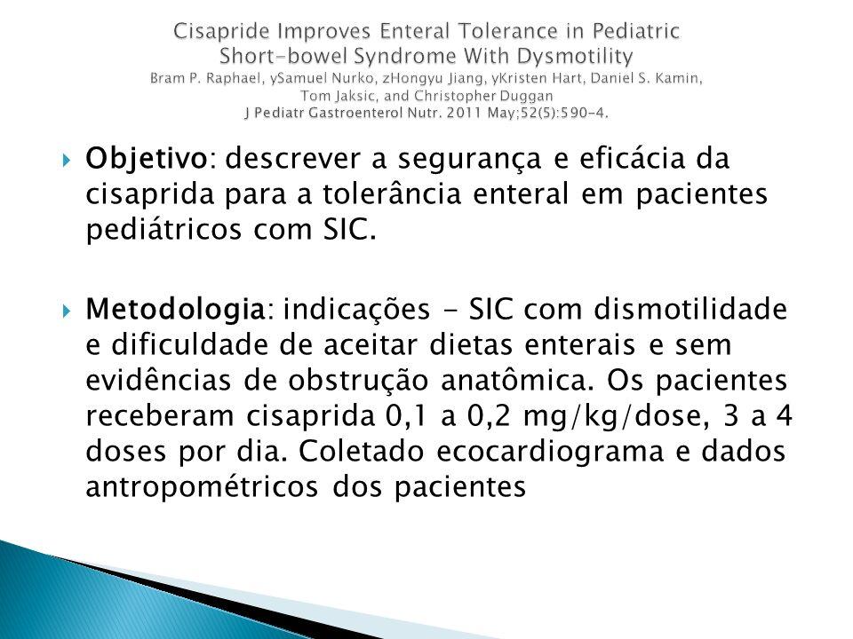 Objetivo: descrever a segurança e eficácia da cisaprida para a tolerância enteral em pacientes pediátricos com SIC. Metodologia: indicações - SIC com