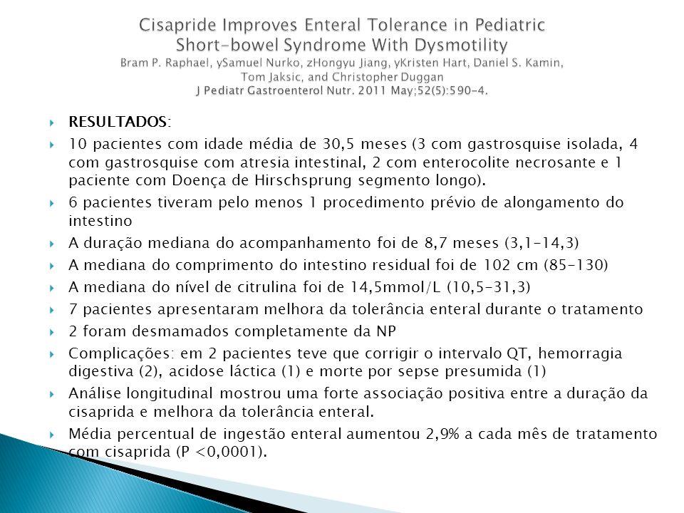 RESULTADOS: 10 pacientes com idade média de 30,5 meses (3 com gastrosquise isolada, 4 com gastrosquise com atresia intestinal, 2 com enterocolite necr
