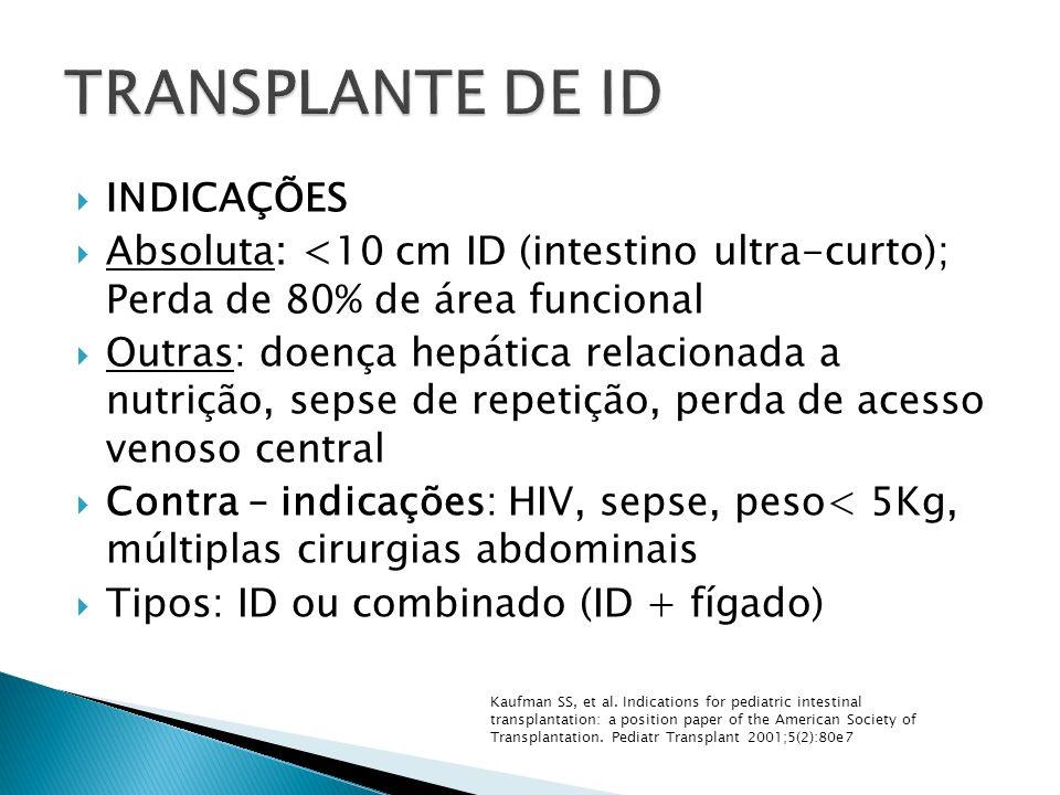 INDICAÇÕES Absoluta: <10 cm ID (intestino ultra-curto); Perda de 80% de área funcional Outras: doença hepática relacionada a nutrição, sepse de repeti