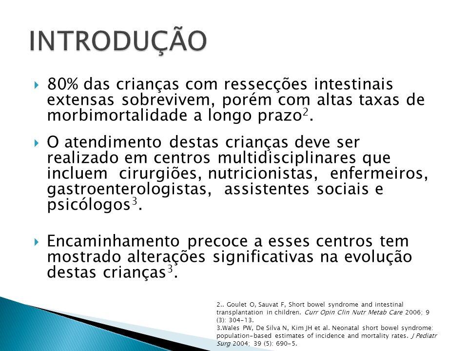 PRE NATAL (80%)NEONATALPOSNATAL Atresia (única ou múltipla) Volvo de ID ou de segmento Volvo de ID (má rotação, tumor, bandas) Apple peel syndrome (desenvolvimento anormal da artéria mesentérica superior) Enterocolite necrozanteComplicação de Intussuscepção Volvo de ID (má rotação)Trombose arterial Defeitos da parede abdominal Trombose venosaDoença inflamatória intestinal Gastrosquise > onfalocele Ressecção pós- traumática Doença de Hirschsprung extensa Angioma extenso Goulet O, Ruemmele F.