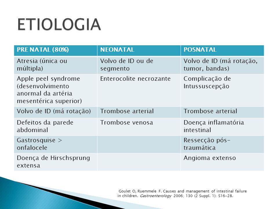 RESULTADOS: 10 pacientes com idade média de 30,5 meses (3 com gastrosquise isolada, 4 com gastrosquise com atresia intestinal, 2 com enterocolite necrosante e 1 paciente com Doença de Hirschsprung segmento longo).