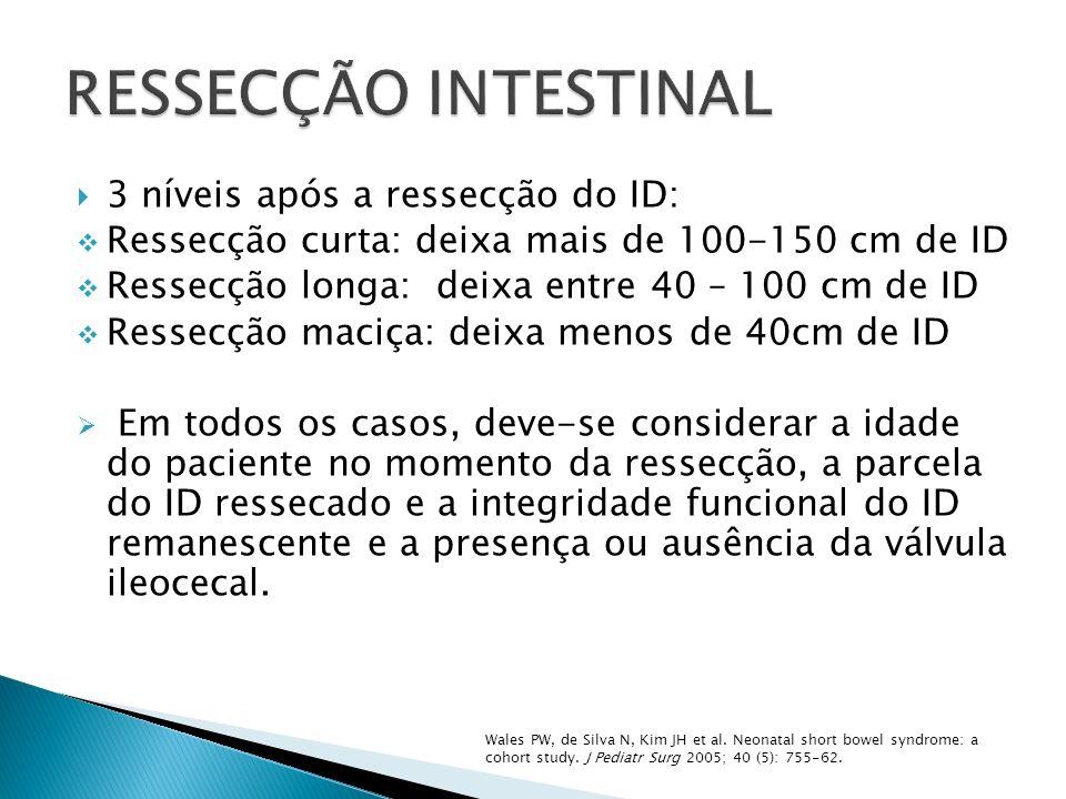 3 níveis após a ressecção do ID: Ressecção curta: deixa mais de 100-150 cm de ID Ressecção longa: deixa entre 40 – 100 cm de ID Ressecção maciça: deix