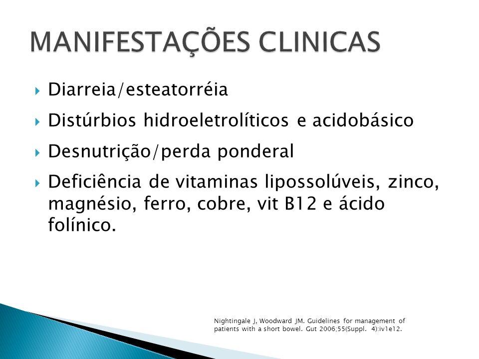 Diarreia/esteatorréia Distúrbios hidroeletrolíticos e acidobásico Desnutrição/perda ponderal Deficiência de vitaminas lipossolúveis, zinco, magnésio,