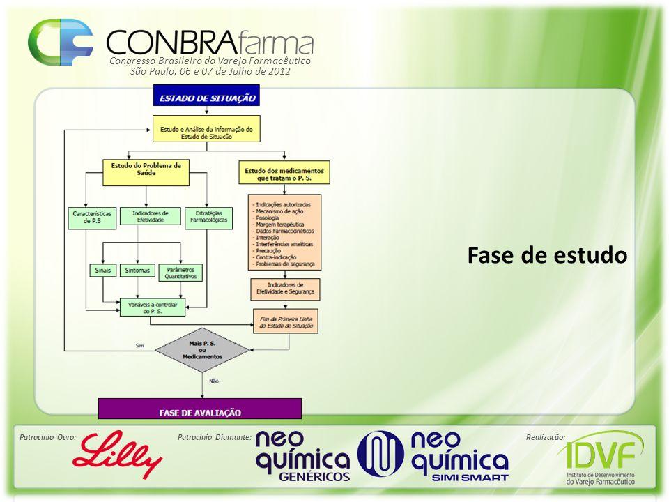 Congresso Brasileiro do Varejo Farmacêutico Patrocínio Ouro:Patrocínio Diamante:Realização: São Paulo, 06 e 07 de Julho de 2012 Fase de estudo