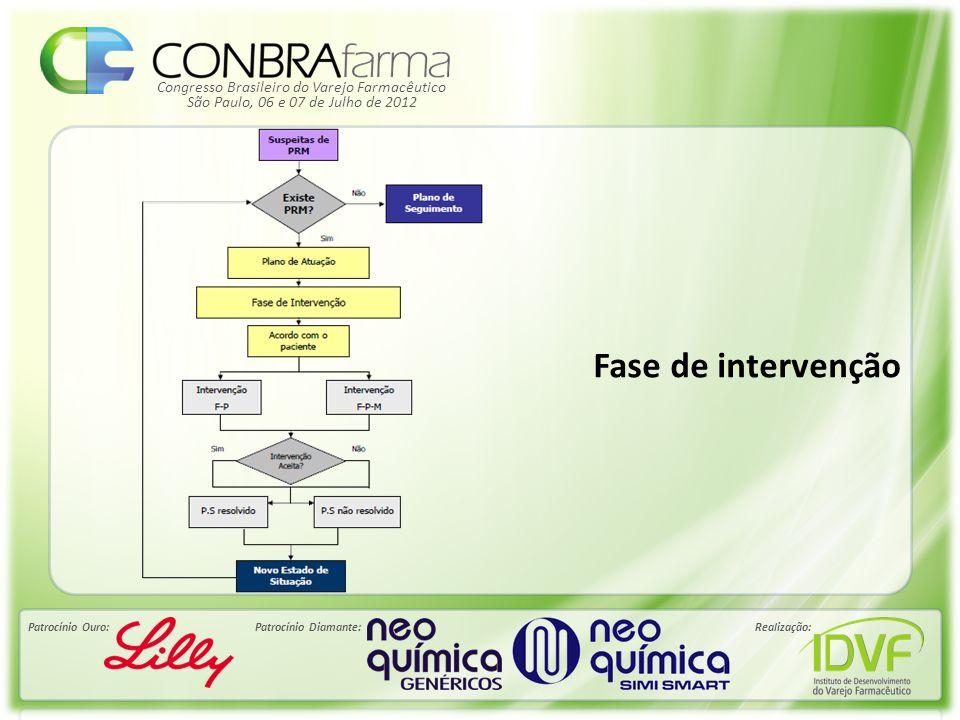 Congresso Brasileiro do Varejo Farmacêutico Patrocínio Ouro:Patrocínio Diamante:Realização: São Paulo, 06 e 07 de Julho de 2012 Fase de intervenção