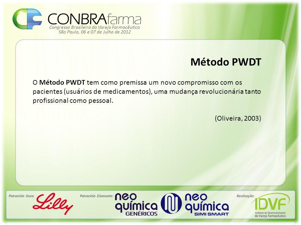 Congresso Brasileiro do Varejo Farmacêutico Patrocínio Ouro:Patrocínio Diamante:Realização: São Paulo, 06 e 07 de Julho de 2012 Método PWDT O Método P