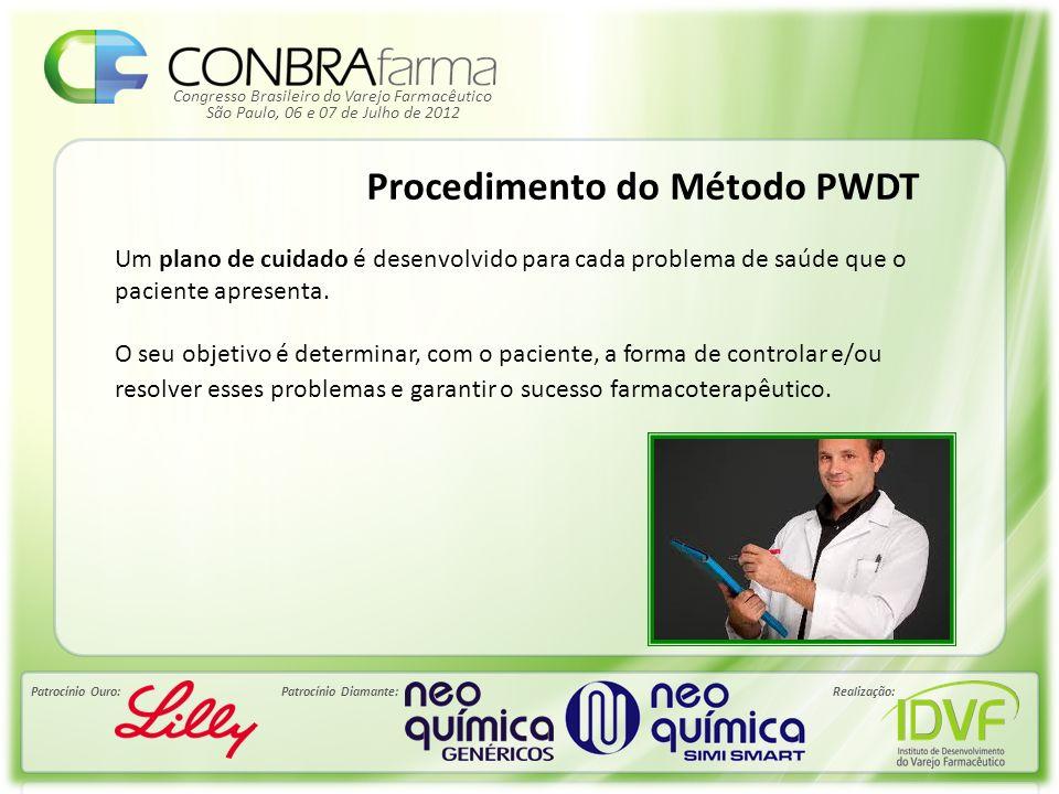 Congresso Brasileiro do Varejo Farmacêutico Patrocínio Ouro:Patrocínio Diamante:Realização: São Paulo, 06 e 07 de Julho de 2012 Procedimento do Método
