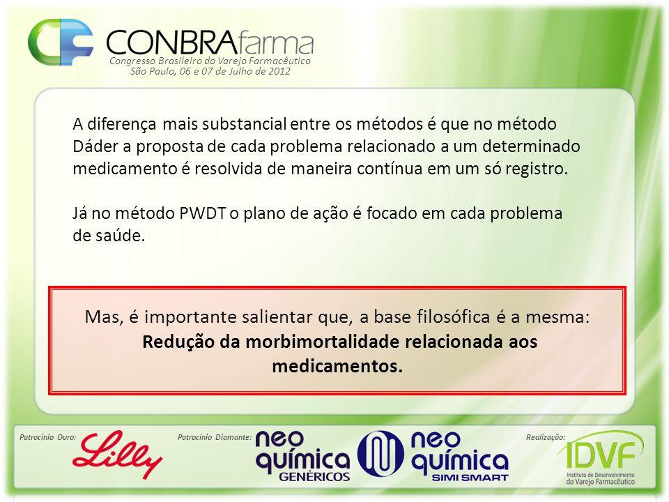 Congresso Brasileiro do Varejo Farmacêutico Patrocínio Ouro:Patrocínio Diamante:Realização: São Paulo, 06 e 07 de Julho de 2012 A diferença mais subst