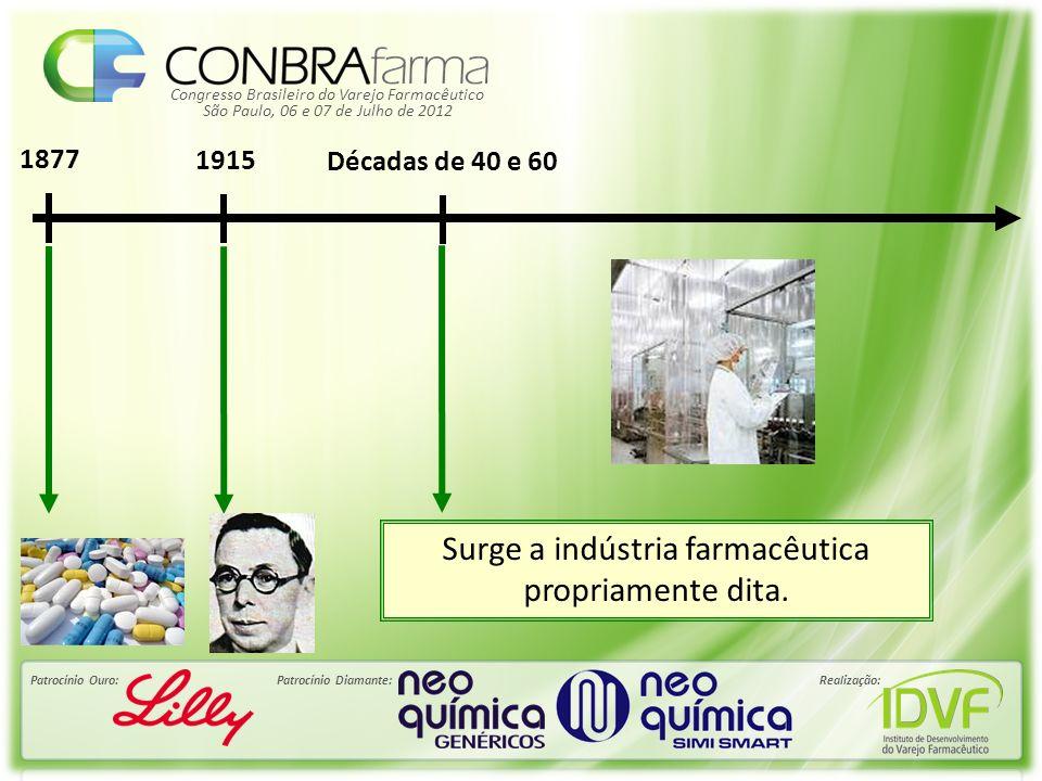 Congresso Brasileiro do Varejo Farmacêutico Patrocínio Ouro:Patrocínio Diamante:Realização: São Paulo, 06 e 07 de Julho de 2012 Décadas de 40 e 60 Sur