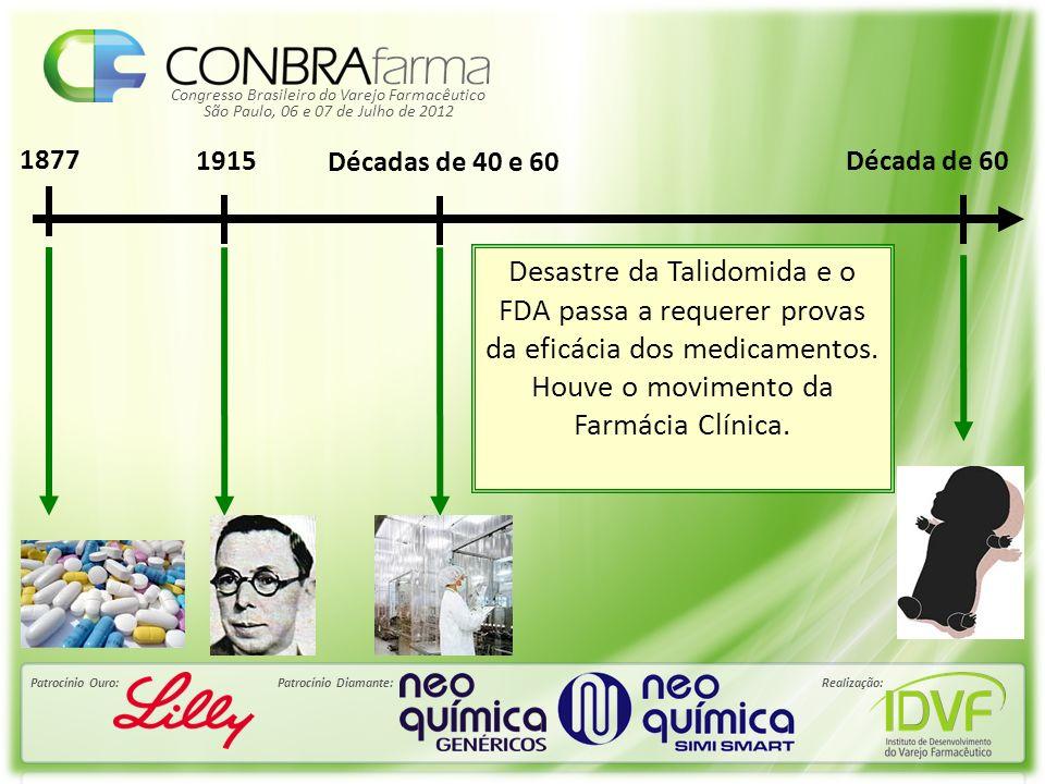 Congresso Brasileiro do Varejo Farmacêutico Patrocínio Ouro:Patrocínio Diamante:Realização: São Paulo, 06 e 07 de Julho de 2012 Décadas de 40 e 60 191