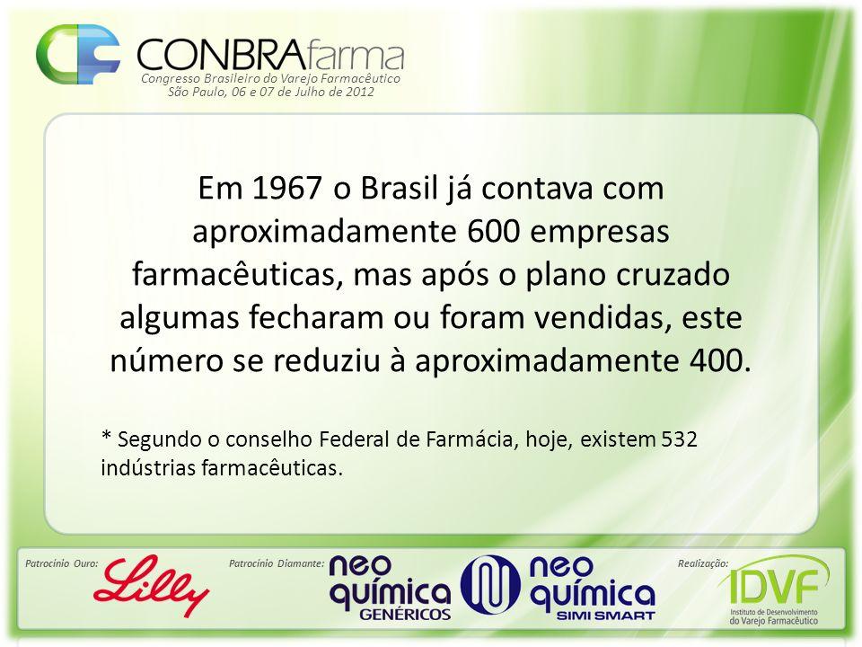 Congresso Brasileiro do Varejo Farmacêutico Patrocínio Ouro:Patrocínio Diamante:Realização: São Paulo, 06 e 07 de Julho de 2012 Em 1967 o Brasil já co