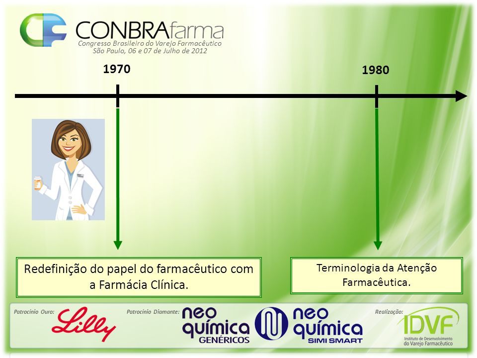 Congresso Brasileiro do Varejo Farmacêutico Patrocínio Ouro:Patrocínio Diamante:Realização: São Paulo, 06 e 07 de Julho de 2012 1970 1980 Terminologia
