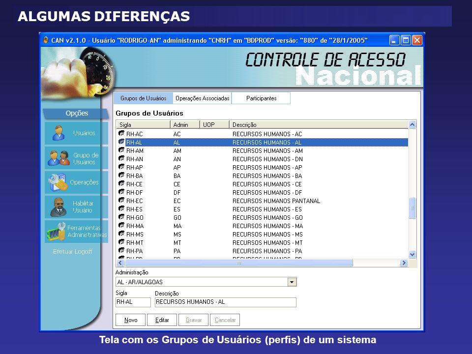 ALGUMAS DIFERENÇAS Tela com os Grupos de Usuários (perfis) de um sistema