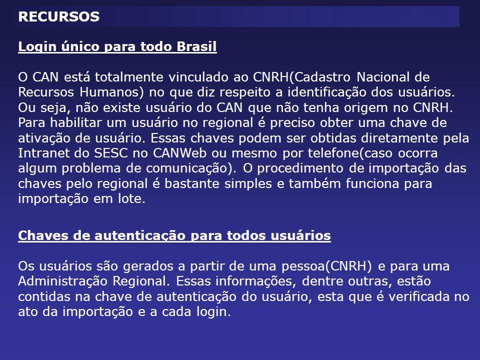 Login único para todo Brasil O CAN está totalmente vinculado ao CNRH(Cadastro Nacional de Recursos Humanos) no que diz respeito a identificação dos usuários.