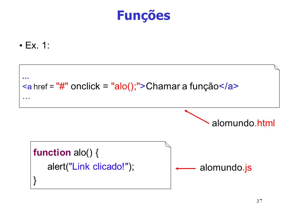 37 Funções... Chamar a função … function alo() { alert(