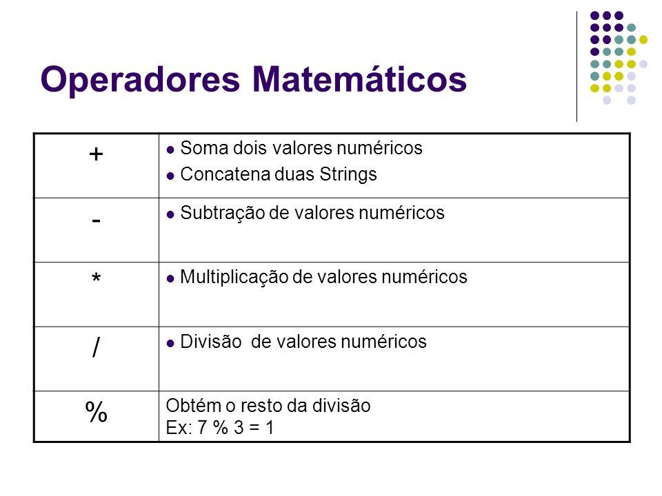 Operadores Matemáticos + Soma dois valores numéricos Concatena duas Strings - Subtração de valores numéricos * Multiplicação de valores numéricos / Divisão de valores numéricos % Obtém o resto da divisão Ex: 7 % 3 = 1