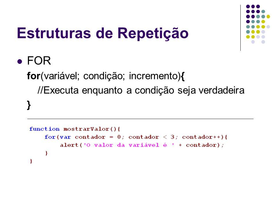 Estruturas de Repetição FOR for(variável; condição; incremento){ //Executa enquanto a condição seja verdadeira }