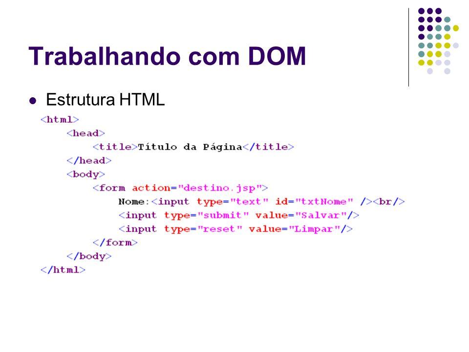 Trabalhando com DOM Estrutura HTML