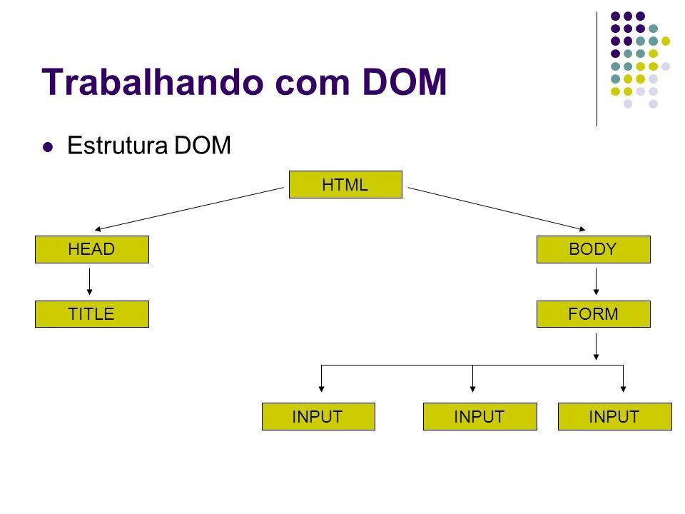 Trabalhando com DOM Estrutura DOM HTML HEAD TITLE BODY FORM INPUT