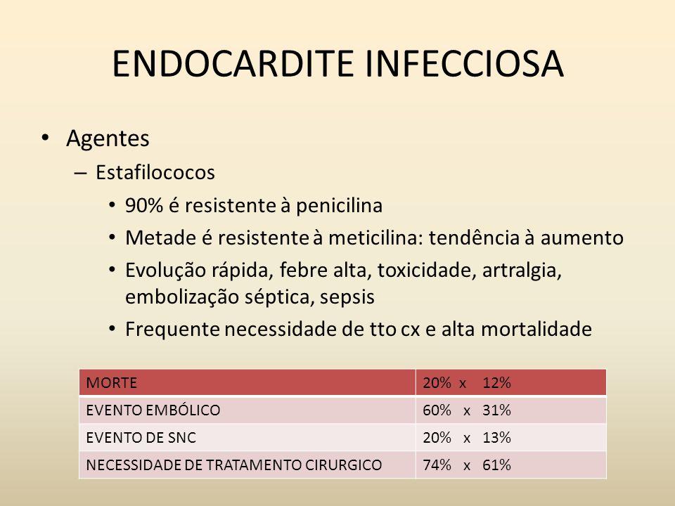 ENDOCARDITE INFECCIOSA Agentes – Estafilococos 90% é resistente à penicilina Metade é resistente à meticilina: tendência à aumento Evolução rápida, fe