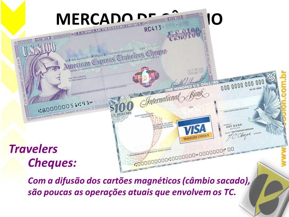 MERCADO DE CÂMBIO Quanto ao PRAZO DE ENTREGA da moeda estrangeira, o câmbio pode ser: Câmbio pronto (ou spot): Contratação cuja liquidação (transferência $ para o exterior ou do exterior) ocorra imediatamente ou até dois dias úteis.