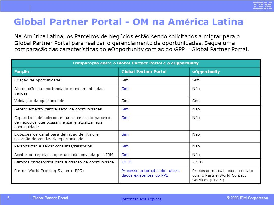 © 2008 IBM Corporation Global Partner Portal Onde encontrar ajuda