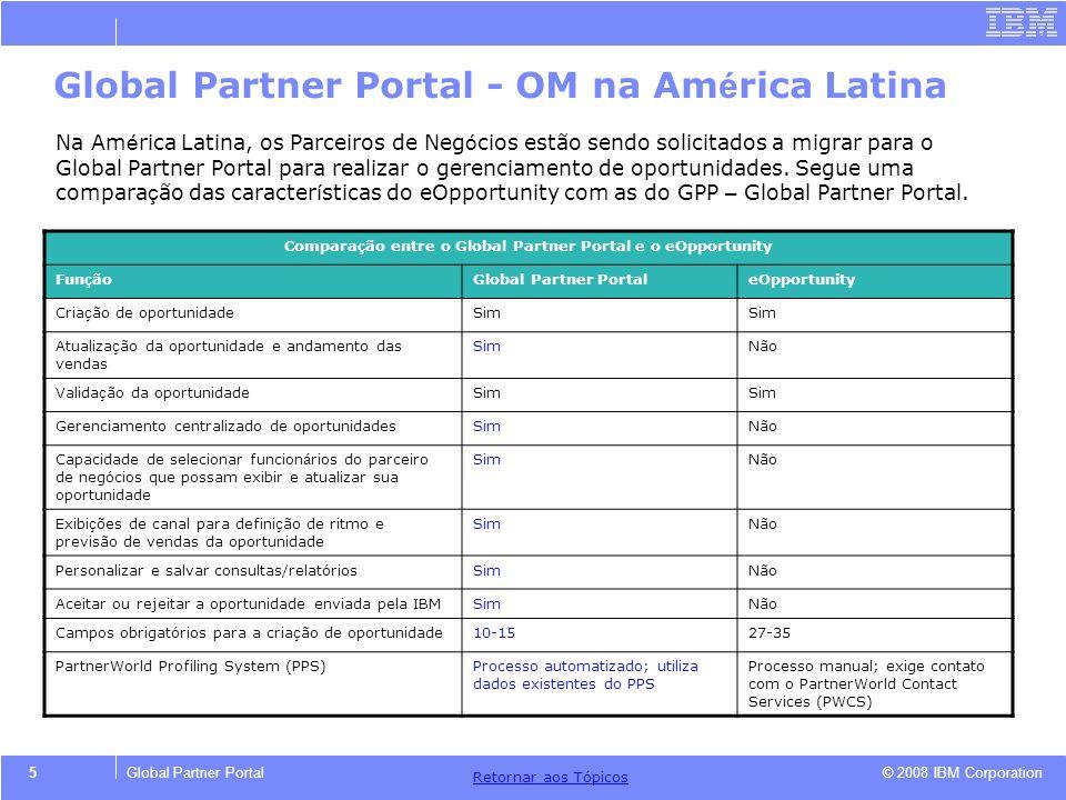 © 2008 IBM Corporation Retornar aos T ó picos 5Global Partner Portal Global Partner Portal - OM na Am é rica Latina Na Am é rica Latina, os Parceiros