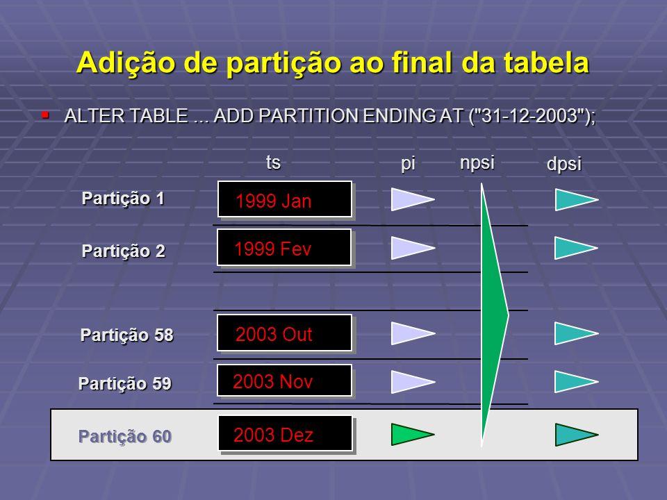 Adição de partição ao final da tabela ALTER TABLE... ADD PARTITION ENDING AT (