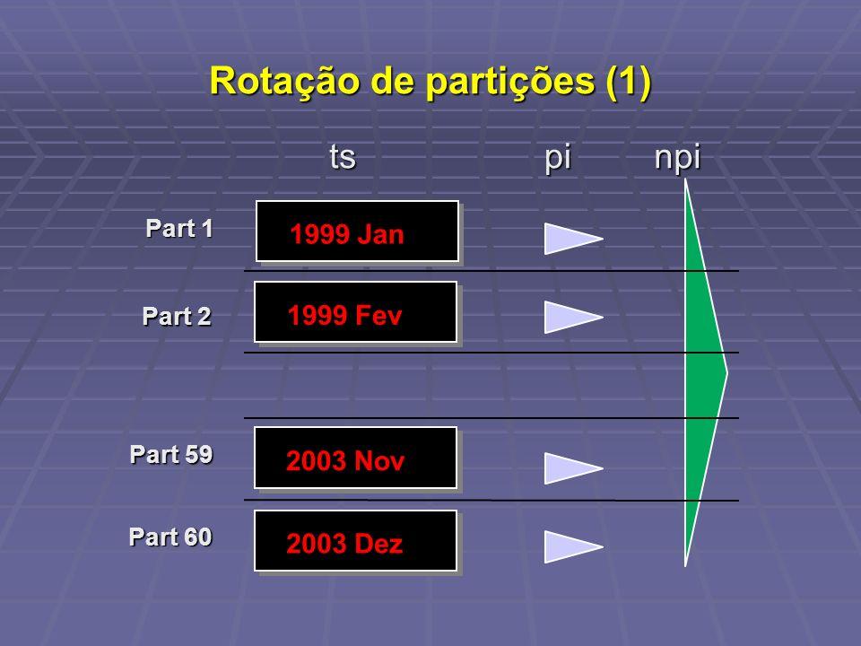 Rotação de partições (1) tspinpi Part 1 Part 2 1999 Jan 1999 Feb 1999 Fev 2003 Nov Part 59 2003 Dec 2003 Dez Part 60