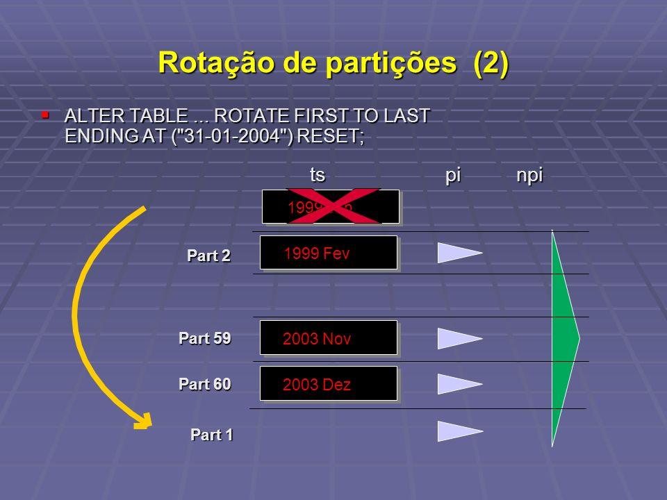 Rotação de partições (2) ALTER TABLE... ROTATE FIRST TO LAST ENDING AT (