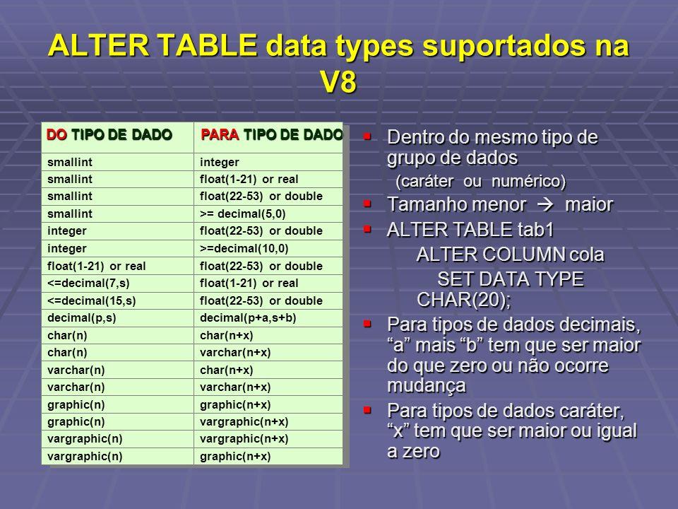 ALTER TABLE data types suportados na V8 Dentro do mesmo tipo de grupo de dados Dentro do mesmo tipo de grupo de dados (caráter ou numérico) Tamanho menor maior Tamanho menor maior ALTER TABLE tab1 ALTER TABLE tab1 ALTER COLUMN cola SET DATA TYPE CHAR(20); Para tipos de dados decimais, a mais b tem que ser maior do que zero ou não ocorre mudança Para tipos de dados decimais, a mais b tem que ser maior do que zero ou não ocorre mudança Para tipos de dados caráter, x tem que ser maior ou igual a zero Para tipos de dados caráter, x tem que ser maior ou igual a zero