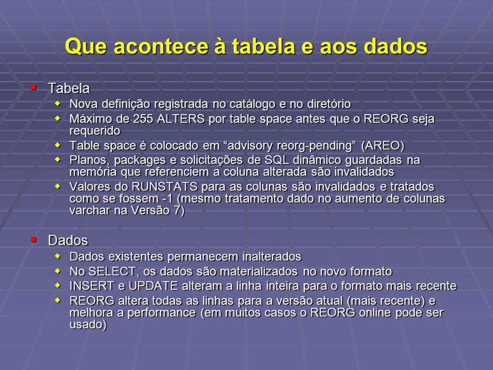 Que acontece à tabela e aos dados Tabela Tabela Nova definição registrada no catálogo e no diretório Nova definição registrada no catálogo e no diretório Máximo de 255 ALTERS por table space antes que o REORG seja requerido Máximo de 255 ALTERS por table space antes que o REORG seja requerido Table space é colocado em advisory reorg-pending (AREO) Table space é colocado em advisory reorg-pending (AREO) Planos, packages e solicitações de SQL dinâmico guardadas na memória que referenciem a coluna alterada são invalidados Planos, packages e solicitações de SQL dinâmico guardadas na memória que referenciem a coluna alterada são invalidados Valores do RUNSTATS para as colunas são invalidados e tratados como se fossem -1 (mesmo tratamento dado no aumento de colunas varchar na Versão 7) Valores do RUNSTATS para as colunas são invalidados e tratados como se fossem -1 (mesmo tratamento dado no aumento de colunas varchar na Versão 7) Dados Dados Dados existentes permanecem inalterados Dados existentes permanecem inalterados No SELECT, os dados são materializados no novo formato No SELECT, os dados são materializados no novo formato INSERT e UPDATE alteram a linha inteira para o formato mais recente INSERT e UPDATE alteram a linha inteira para o formato mais recente REORG altera todas as linhas para a versão atual (mais recente) e melhora a performance (em muitos casos o REORG online pode ser usado) REORG altera todas as linhas para a versão atual (mais recente) e melhora a performance (em muitos casos o REORG online pode ser usado)