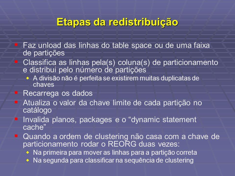 Etapas da redistribuição Faz unload das linhas do table space ou de uma faixa de partições Classifica as linhas pela(s) coluna(s) de particionamento e distribui pelo número de partições A divisão não é perfeita se existirem muitas duplicatas de chaves Recarrega os dados Atualiza o valor da chave limite de cada partição no catálogo Invalida planos, packages e o dynamic statement cache Quando a ordem de clustering não casa com a chave de particionamento rodar o REORG duas vezes: Na primeira para mover as linhas para a partição correta Na segunda para classificar na sequência de clustering