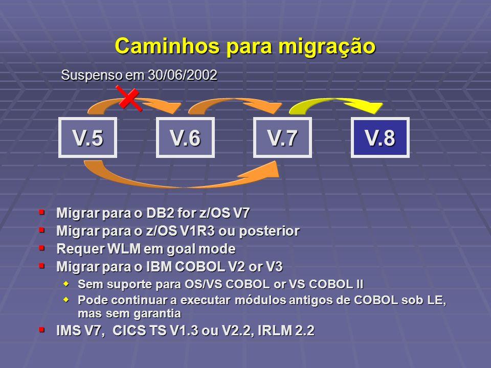 Caminhos para migração Migrar para o DB2 for z/OS V7 Migrar para o DB2 for z/OS V7 Migrar para o z/OS V1R3 ou posterior Migrar para o z/OS V1R3 ou posterior Requer WLM em goal mode Requer WLM em goal mode Migrar para o IBM COBOL V2 or V3 Migrar para o IBM COBOL V2 or V3 Sem suporte para OS/VS COBOL or VS COBOL II Pode continuar a executar módulos antigos de COBOL sob LE, mas sem garantia IMS V7, CICS TS V1.3 ou V2.2, IRLM 2.2 IMS V7, CICS TS V1.3 ou V2.2, IRLM 2.2 V.5V.6V.7V.8 Suspenso em 30/06/2002