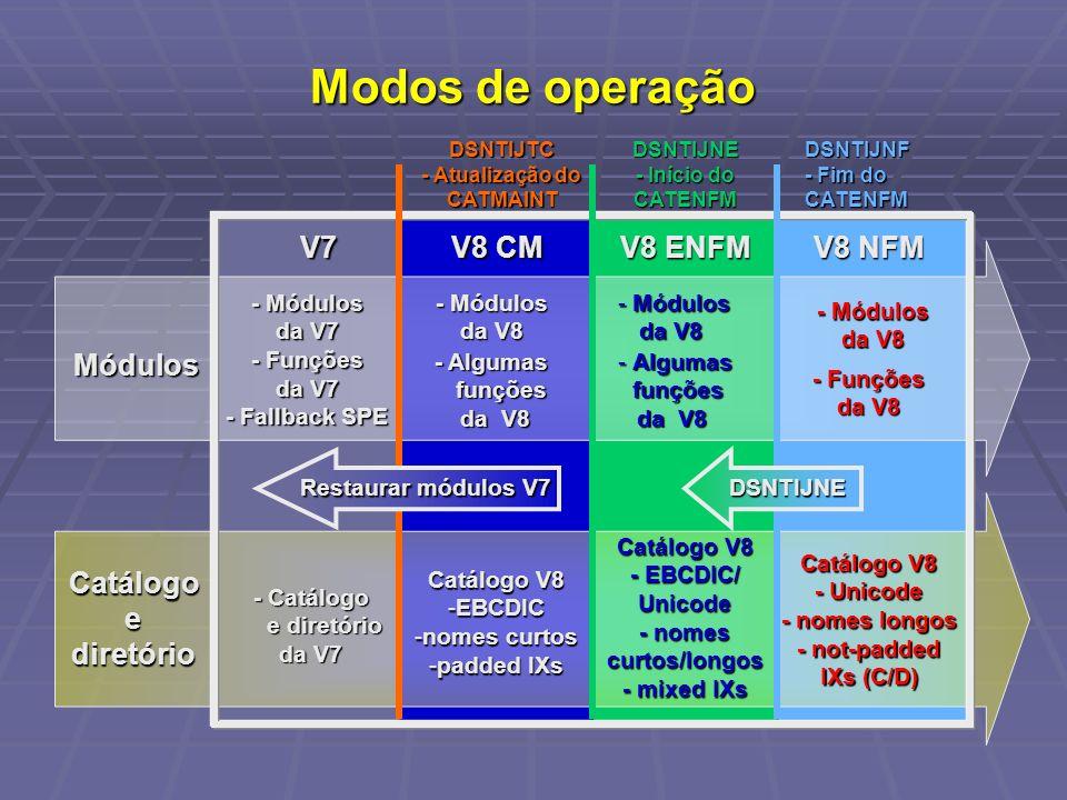 Modos de operação Módulos Catálogoediretório V7 V8 CM V8 ENFM V8 NFM - Módulos da V7 - Funções da V7 - Fallback SPE - Algumas funções da V8 funções da