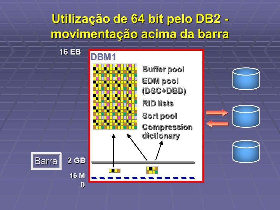 Utilização de 64 bit pelo DB2 - movimentação acima da barra 2 GB 16 EB Buffer pool 0 16 M EDM pool (DSC+DBD) RID lists Sort pool Compression dictionar