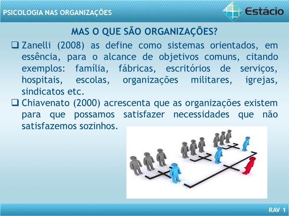 RAV 1 PSICOLOGIA NAS ORGANIZAÇÕES MAS O QUE SÃO ORGANIZAÇÕES? Zanelli (2008) as define como sistemas orientados, em essência, para o alcance de objeti