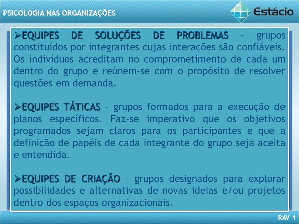 RAV 1 PSICOLOGIA NAS ORGANIZAÇÕES EQUIPES DE SOLUÇÕES DE PROBLEMAS EQUIPES DE SOLUÇÕES DE PROBLEMAS – grupos constituídos por integrantes cujas intera