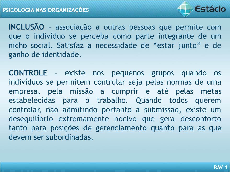 RAV 1 PSICOLOGIA NAS ORGANIZAÇÕES INCLUSÃO INCLUSÃO – associação a outras pessoas que permite com que o indivíduo se perceba como parte integrante de